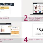 Amazon Fashion Wish and Win Contest Rs 5,000 as Amazon Pay balance